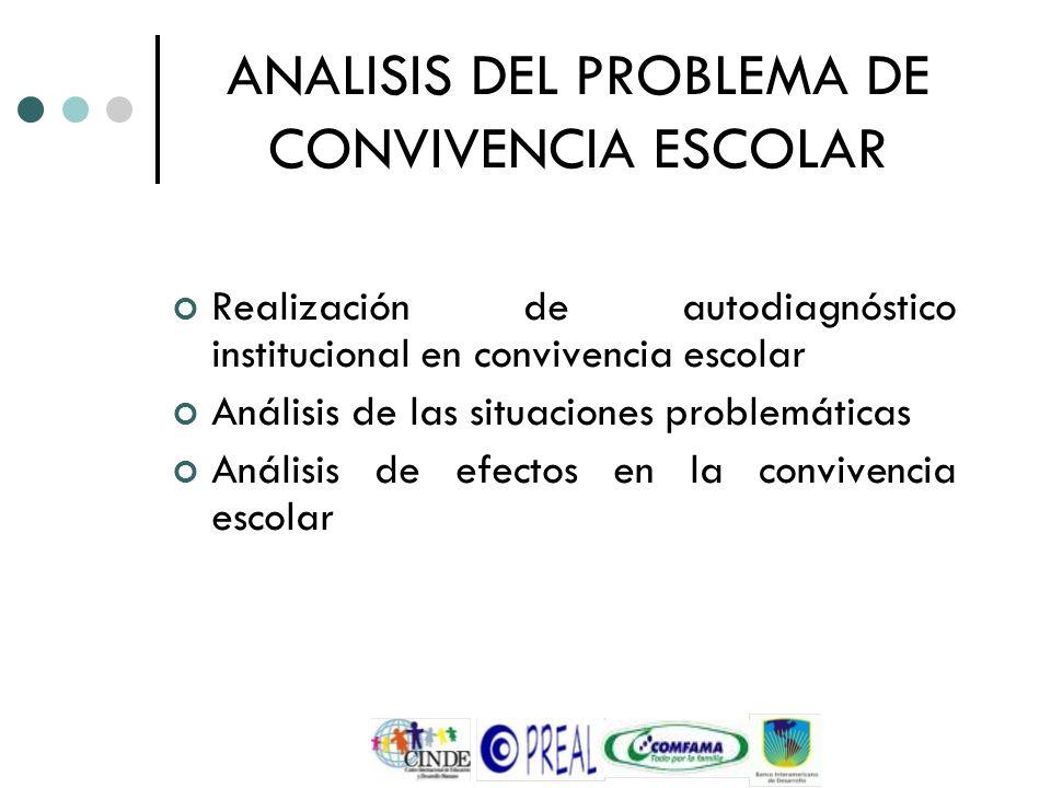 ANALISIS DEL PROBLEMA DE CONVIVENCIA ESCOLAR