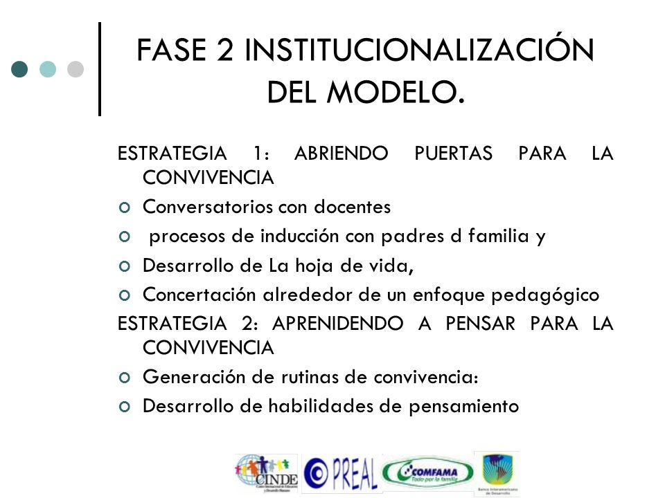 FASE 2 INSTITUCIONALIZACIÓN DEL MODELO.