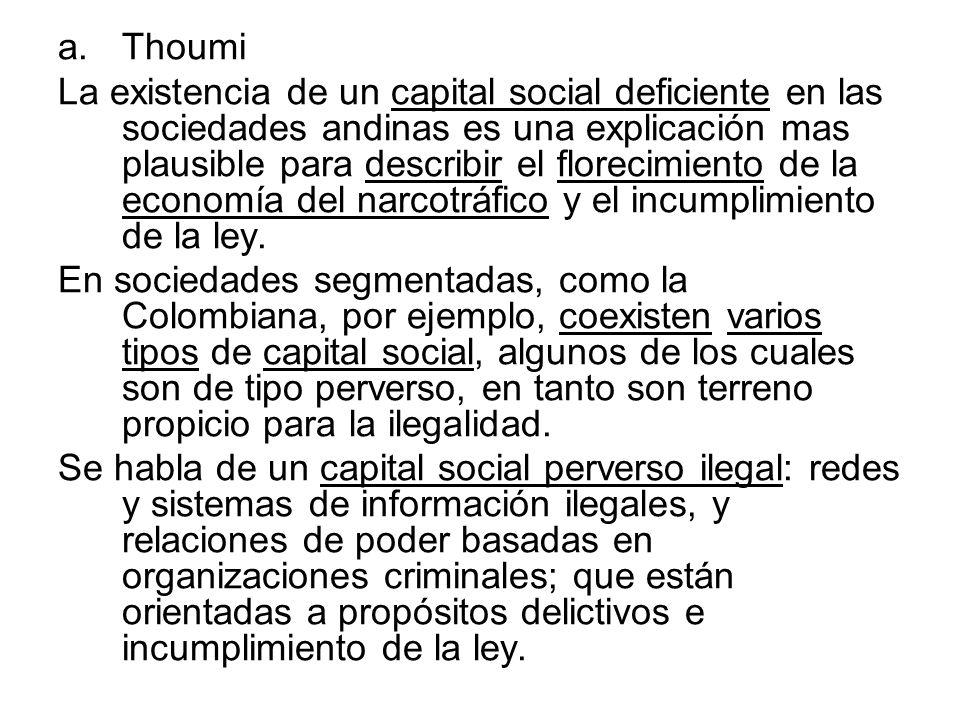Thoumi