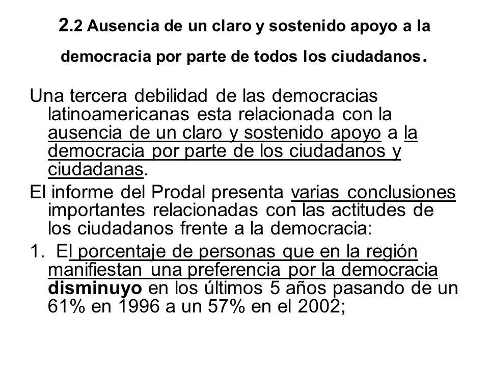 2.2 Ausencia de un claro y sostenido apoyo a la democracia por parte de todos los ciudadanos.