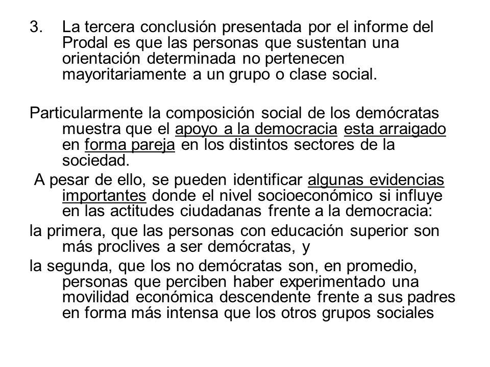 La tercera conclusión presentada por el informe del Prodal es que las personas que sustentan una orientación determinada no pertenecen mayoritariamente a un grupo o clase social.