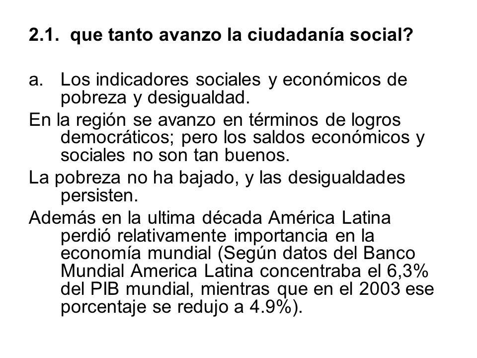 2.1. que tanto avanzo la ciudadanía social