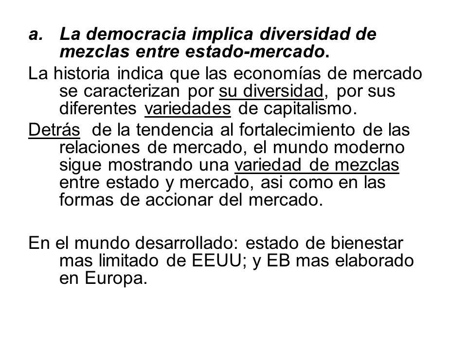 La democracia implica diversidad de mezclas entre estado-mercado.