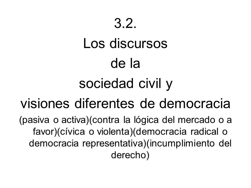 visiones diferentes de democracia