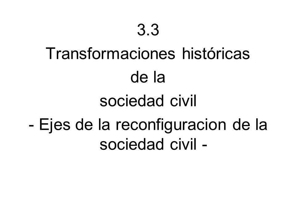Transformaciones históricas de la sociedad civil