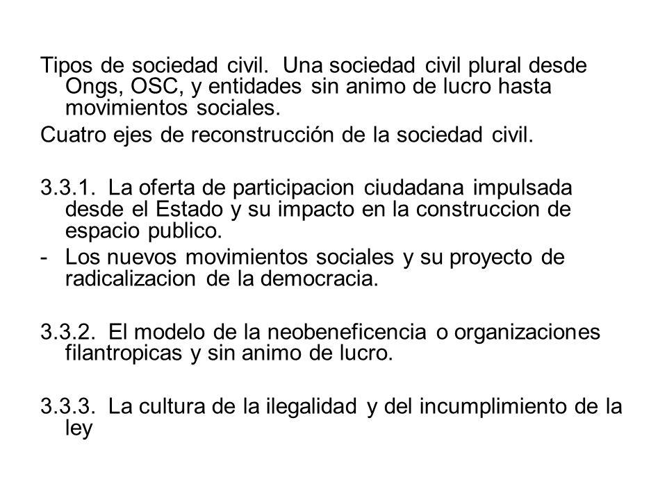 Tipos de sociedad civil