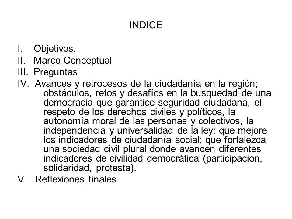 INDICE I. Objetivos. II. Marco Conceptual. III. Preguntas.