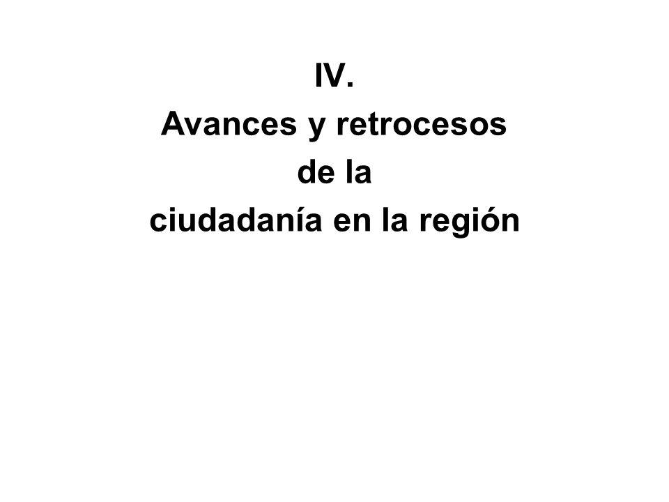 ciudadanía en la región