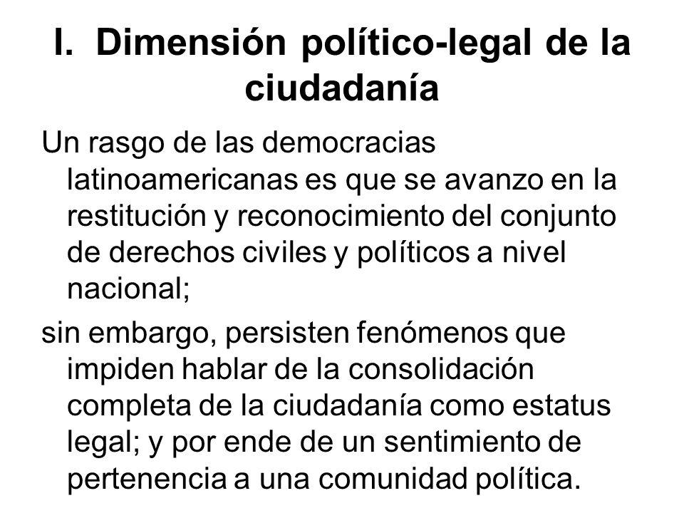 I. Dimensión político-legal de la ciudadanía