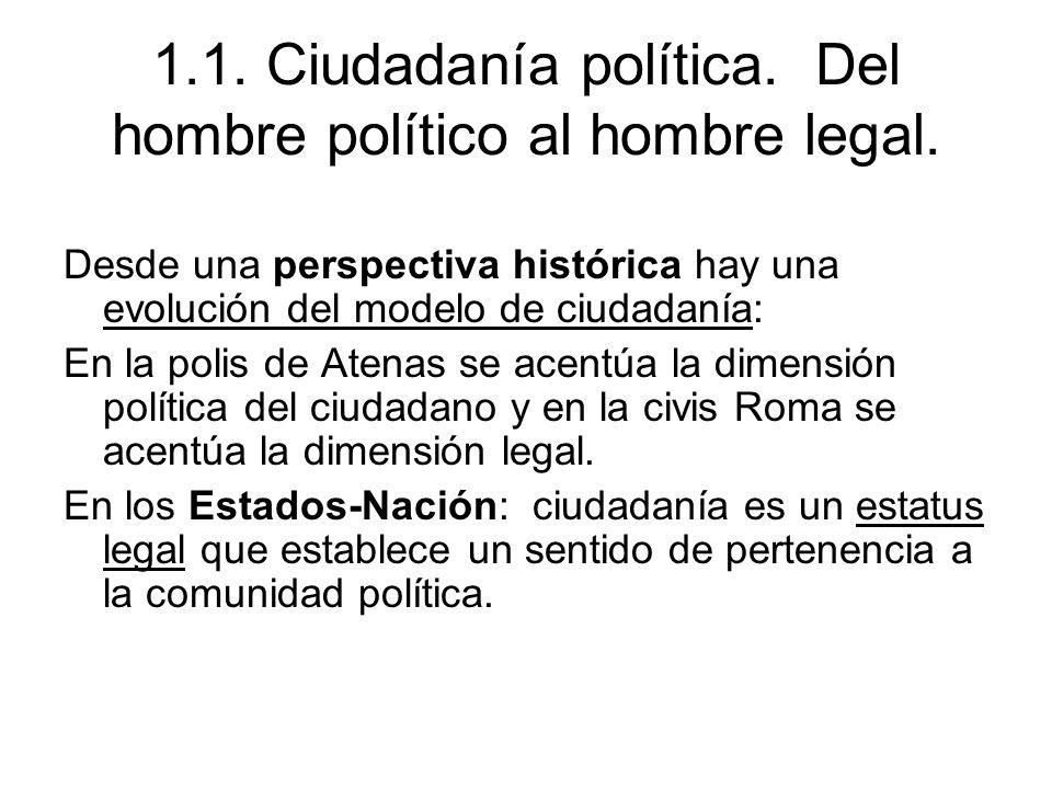 1.1. Ciudadanía política. Del hombre político al hombre legal.