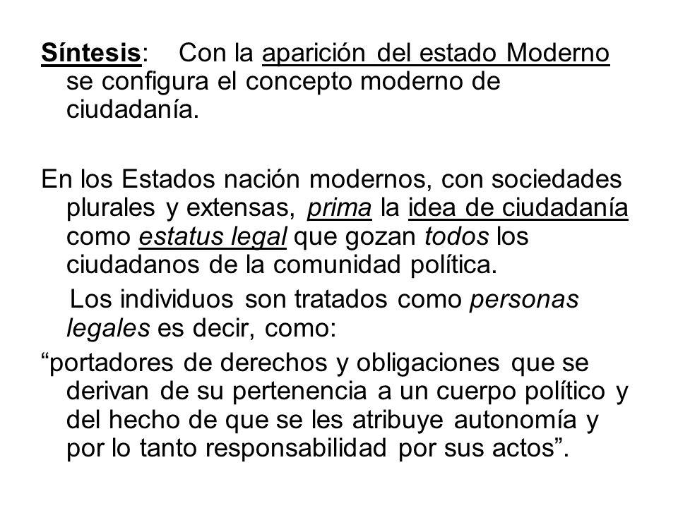 Síntesis: Con la aparición del estado Moderno se configura el concepto moderno de ciudadanía.