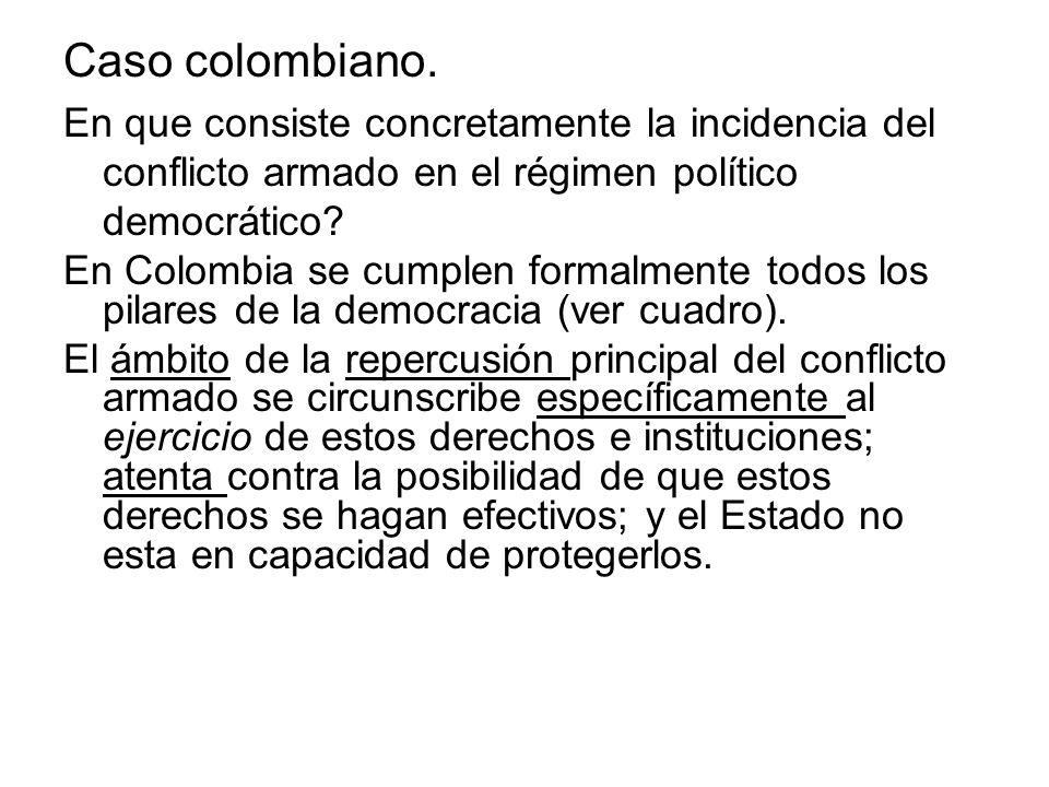 Caso colombiano. En que consiste concretamente la incidencia del conflicto armado en el régimen político democrático
