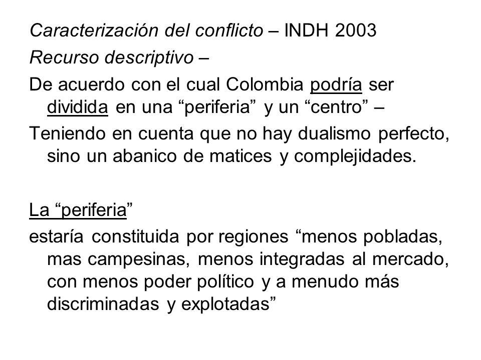 Caracterización del conflicto – INDH 2003