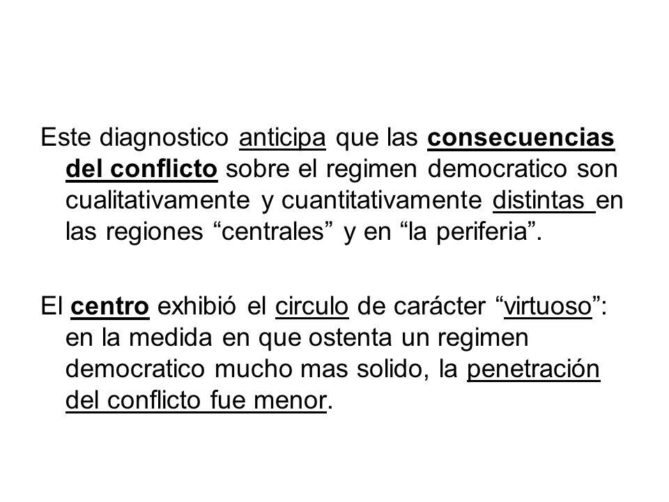 Este diagnostico anticipa que las consecuencias del conflicto sobre el regimen democratico son cualitativamente y cuantitativamente distintas en las regiones centrales y en la periferia .