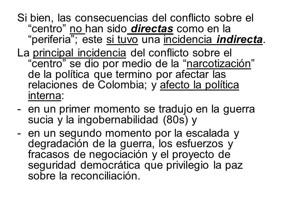 Si bien, las consecuencias del conflicto sobre el centro no han sido directas como en la periferia ; este si tuvo una incidencia indirecta.