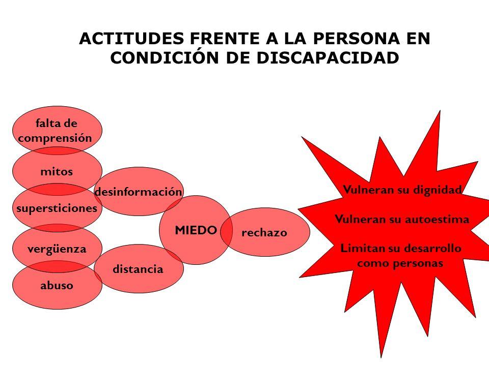 ACTITUDES FRENTE A LA PERSONA EN CONDICIÓN DE DISCAPACIDAD