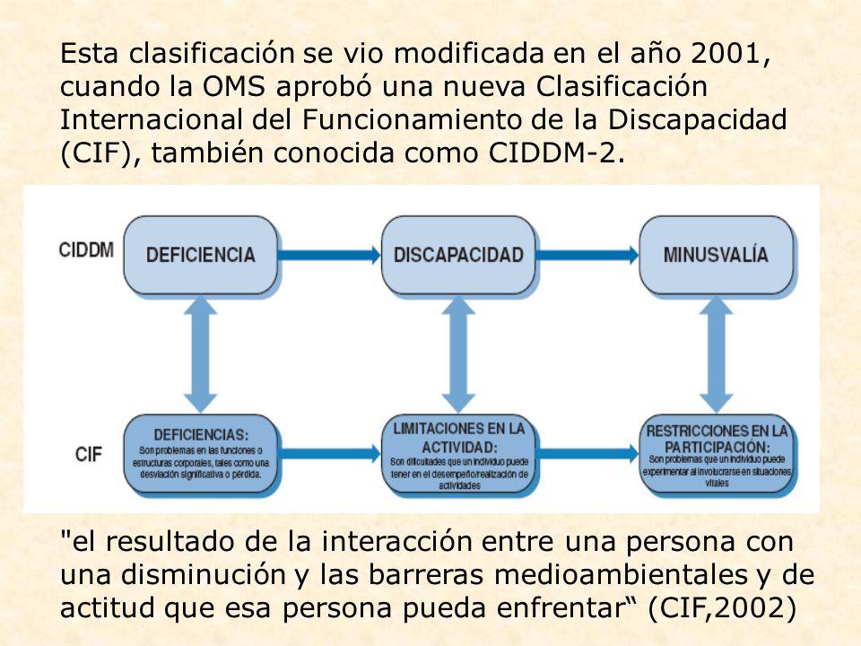 Esta clasificación se vio modificada en el año 2001, cuando la OMS aprobó una nueva Clasificación Internacional del Funcionamiento de la Discapacidad (CIF), también conocida como CIDDM-2.