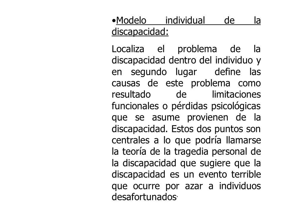 Modelo individual de la discapacidad: