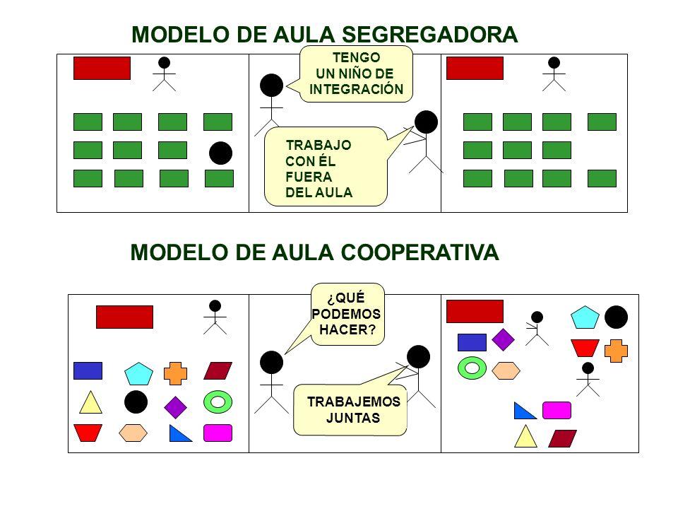 MODELO DE AULA SEGREGADORA