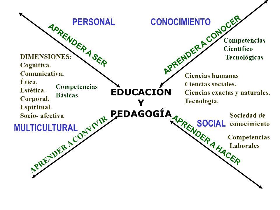 PERSONAL CONOCIMIENTO SOCIAL MULTICULTURAL EDUCACIÓN Y PEDAGOGÍA