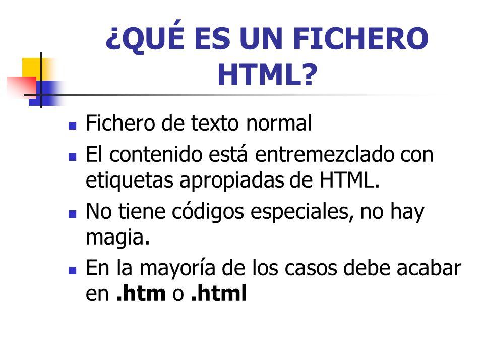 ¿QUÉ ES UN FICHERO HTML Fichero de texto normal