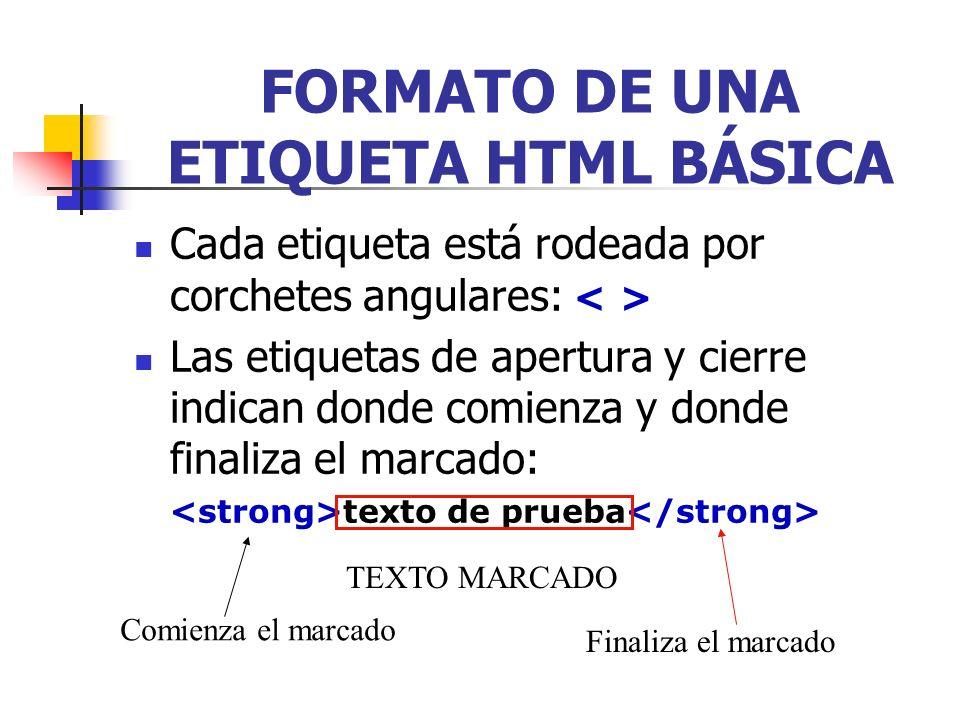 FORMATO DE UNA ETIQUETA HTML BÁSICA