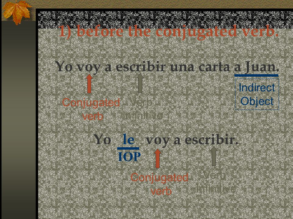 1) before the conjugated verb. Yo voy a escribir una carta a Juan.