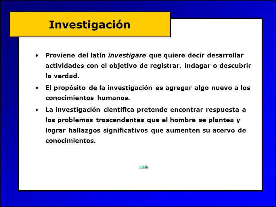 Investigación Proviene del latín investigare que quiere decir desarrollar actividades con el objetivo de registrar, indagar o descubrir la verdad.