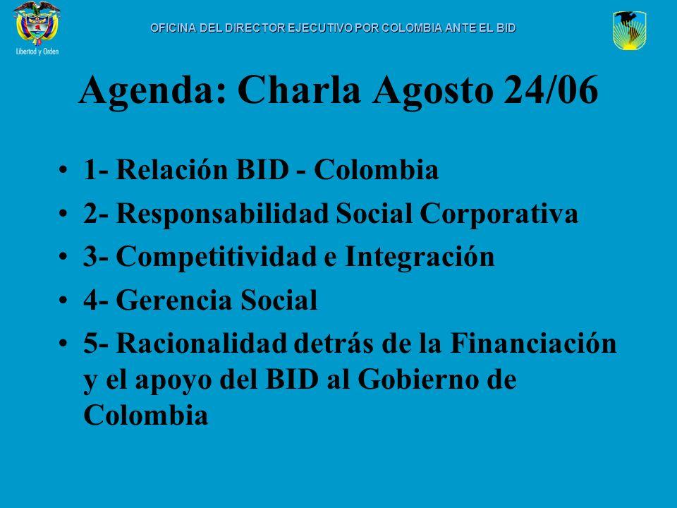 Agenda: Charla Agosto 24/06