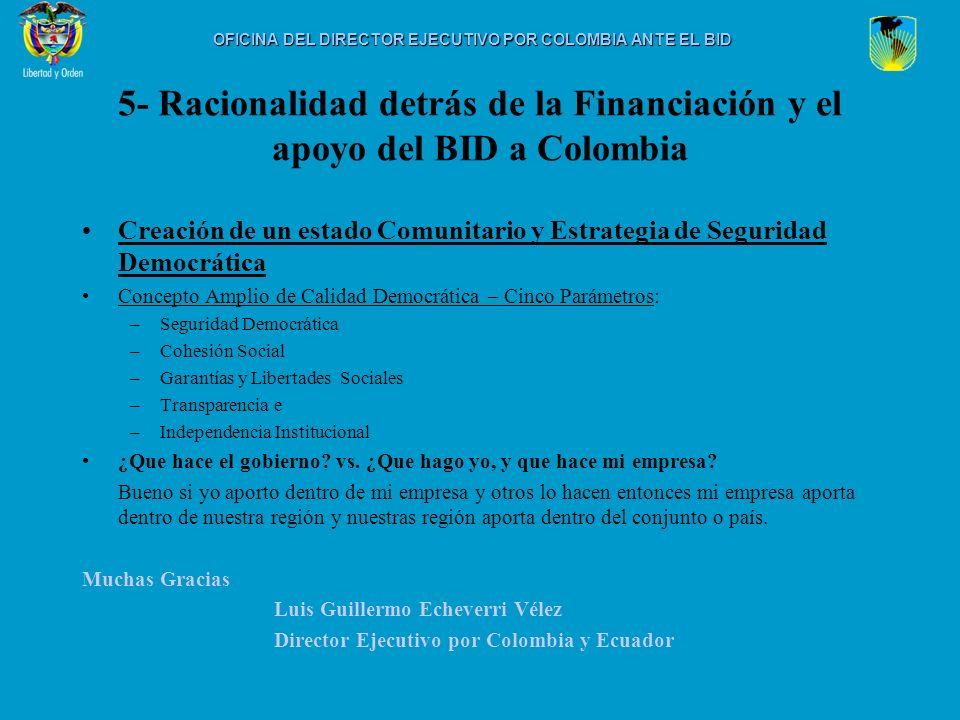 OFICINA DEL DIRECTOR EJECUTIVO POR COLOMBIA ANTE EL BID