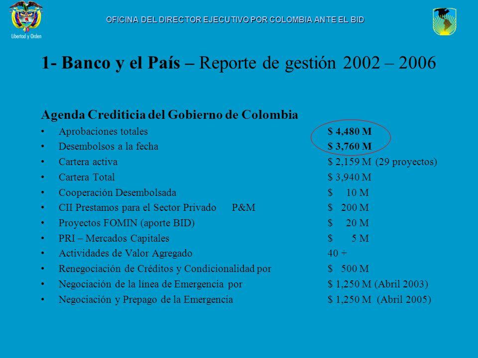 1- Banco y el País – Reporte de gestión 2002 – 2006