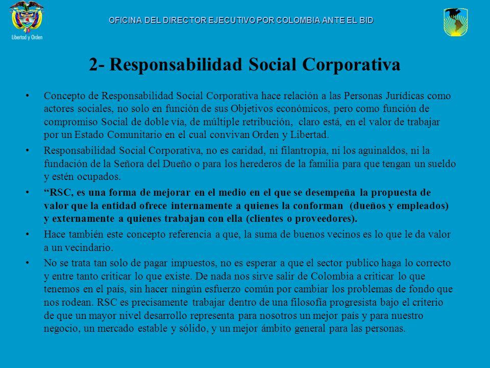 2- Responsabilidad Social Corporativa