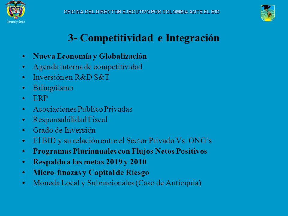 3- Competitividad e Integración