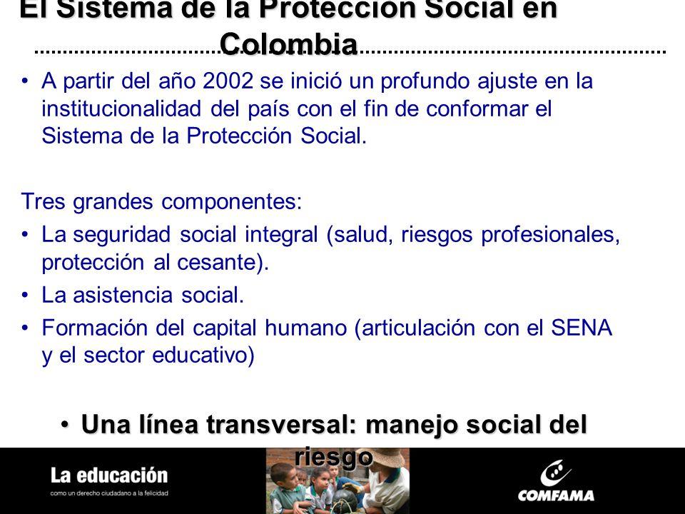 El Sistema de la Protección Social en Colombia