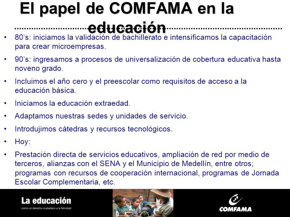 El papel de COMFAMA en la educación