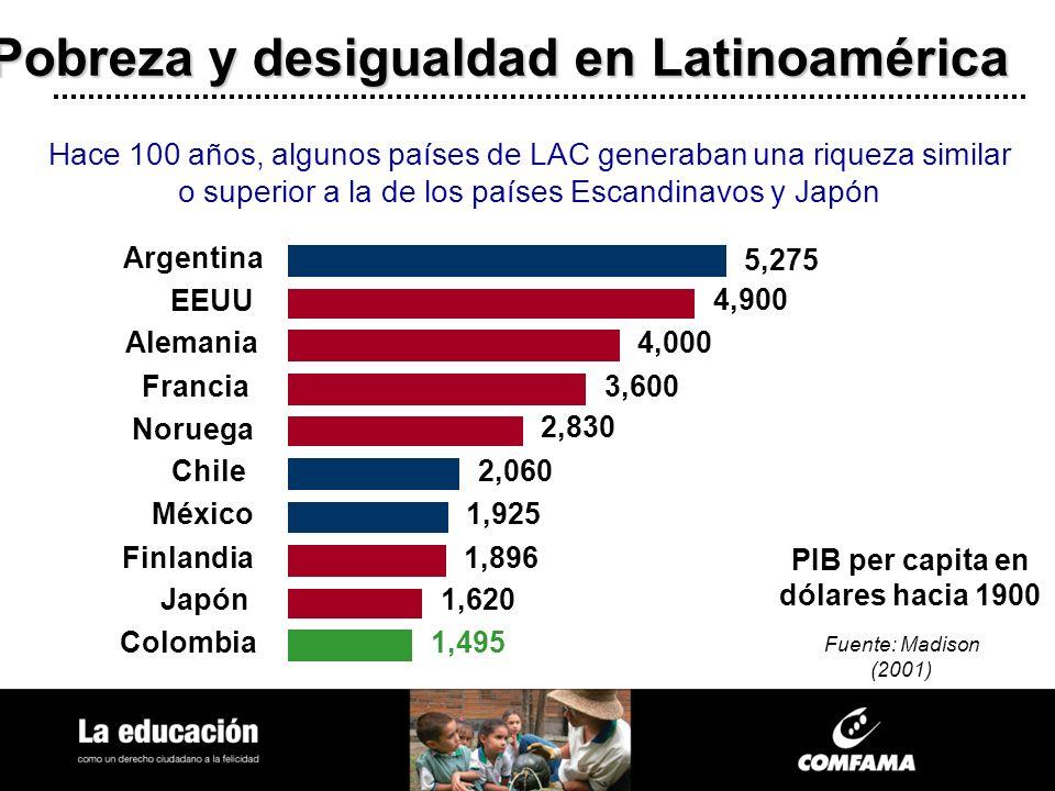 Pobreza y desigualdad en Latinoamérica