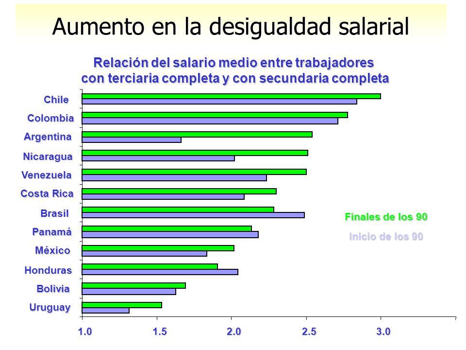Aumento en la desigualdad salarial