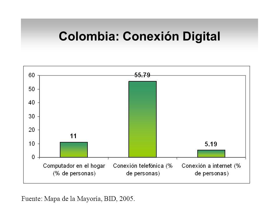 Colombia: Conexión Digital