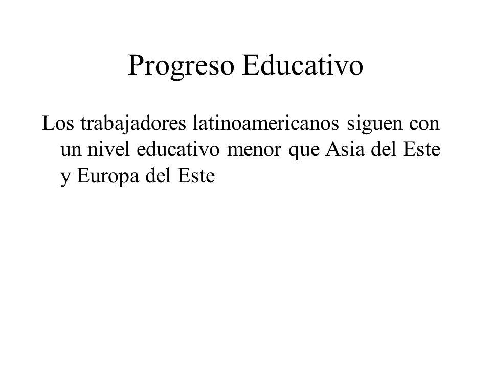 Progreso Educativo Los trabajadores latinoamericanos siguen con un nivel educativo menor que Asia del Este y Europa del Este.