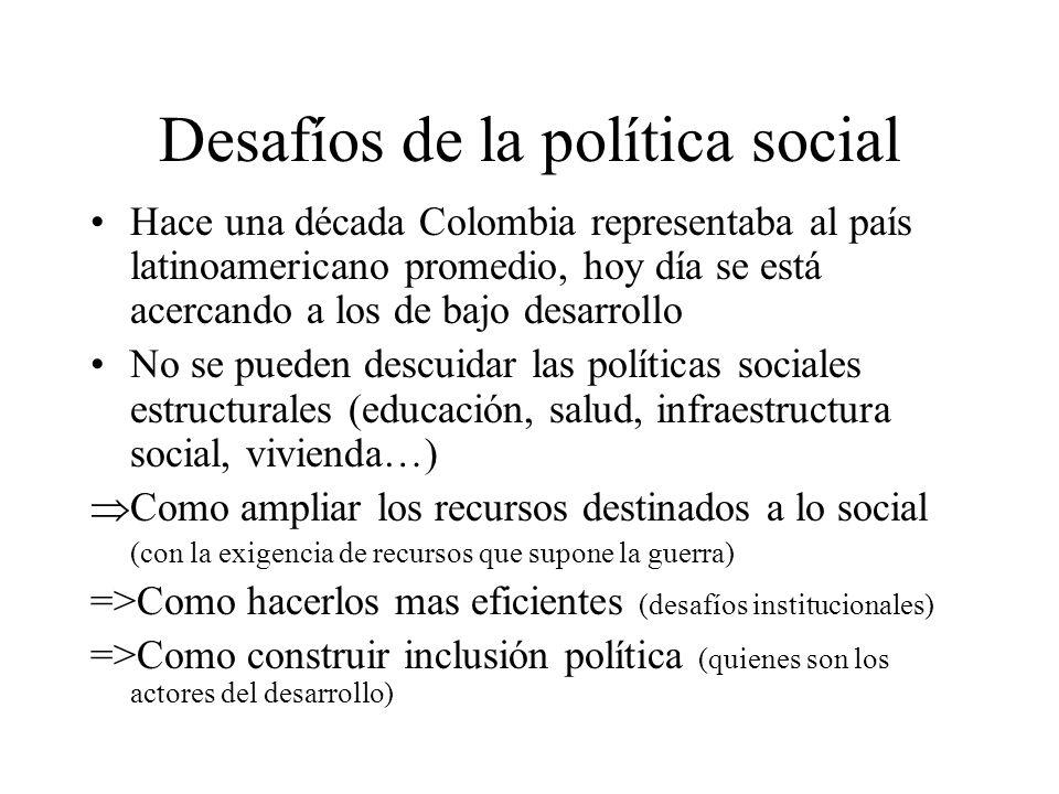Desafíos de la política social