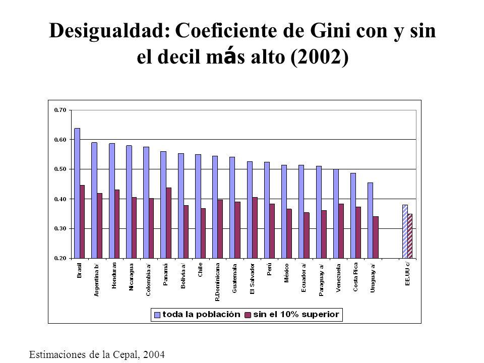 Desigualdad: Coeficiente de Gini con y sin el decil más alto (2002)
