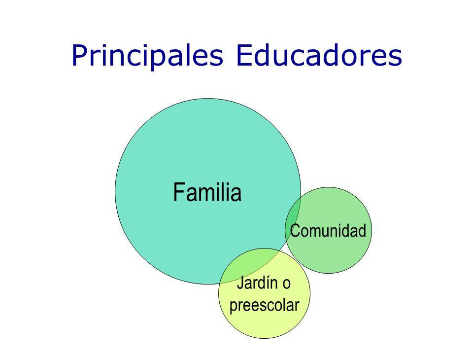 Principales Educadores