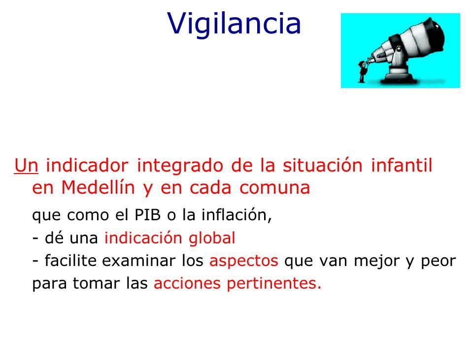 Vigilancia Un indicador integrado de la situación infantil en Medellín y en cada comuna. que como el PIB o la inflación,