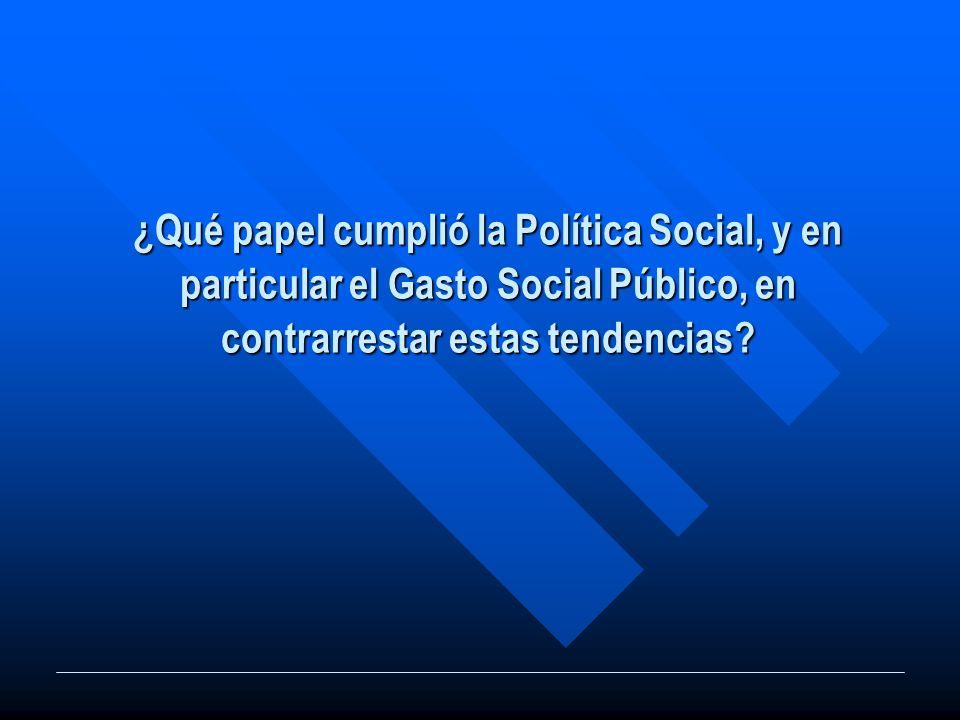 ¿Qué papel cumplió la Política Social, y en particular el Gasto Social Público, en contrarrestar estas tendencias