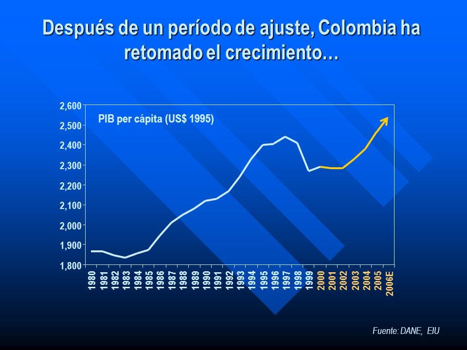Después de un período de ajuste, Colombia ha retomado el crecimiento…