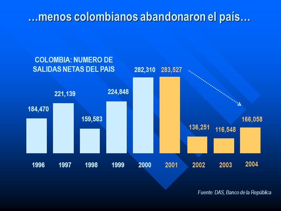 …menos colombianos abandonaron el país…