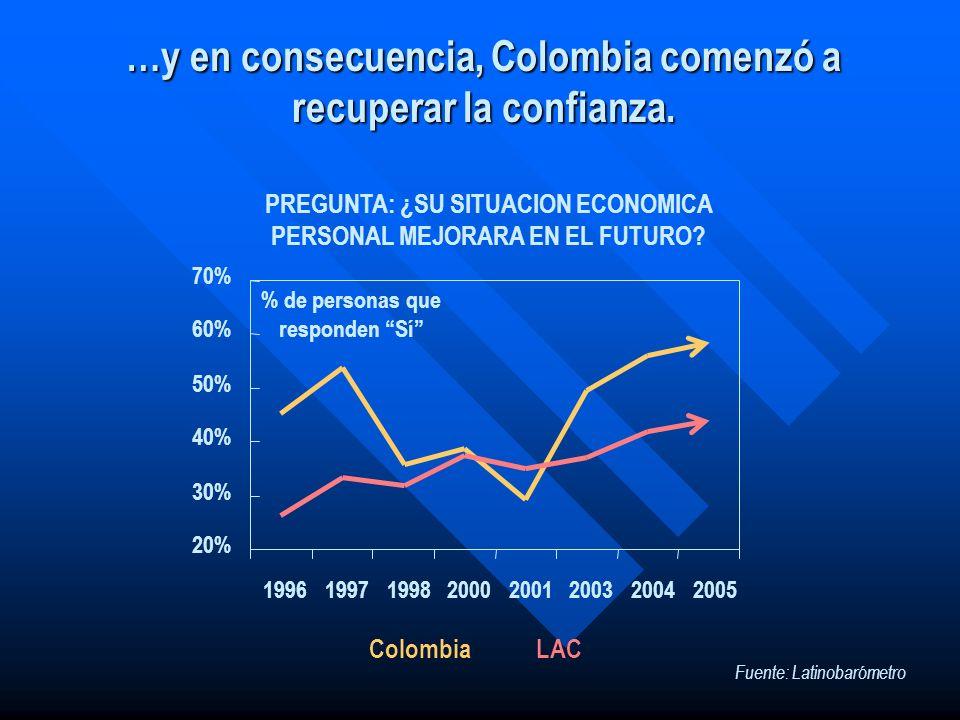 …y en consecuencia, Colombia comenzó a recuperar la confianza.