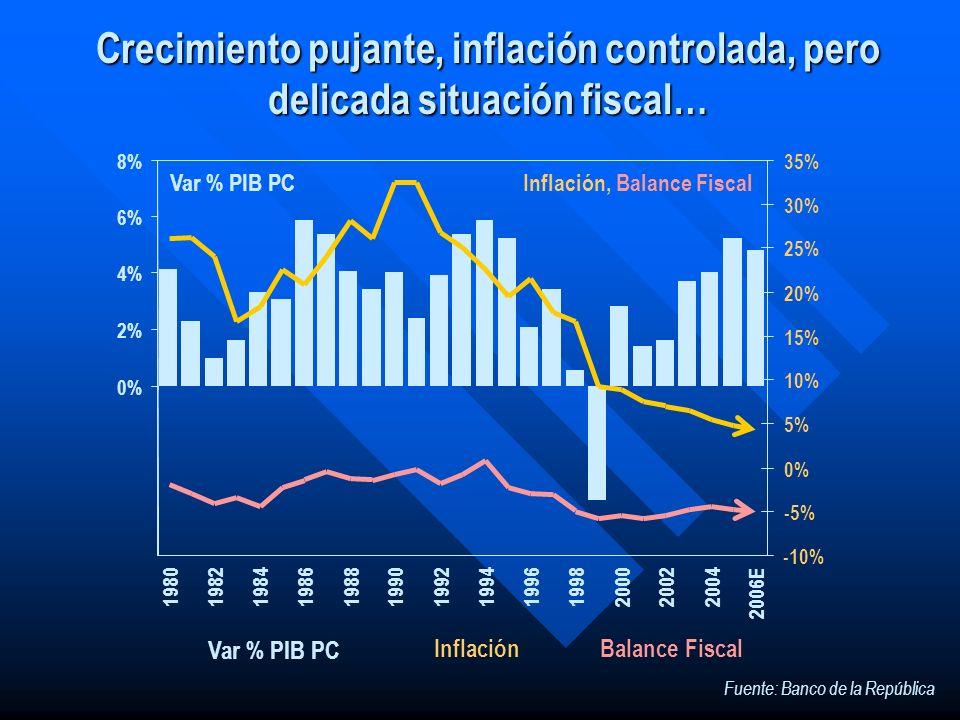 Inflación, Balance Fiscal