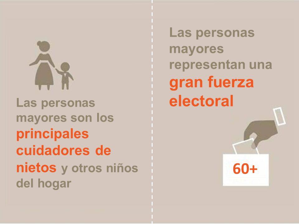 60+ Las personas mayores representan una gran fuerza electoral