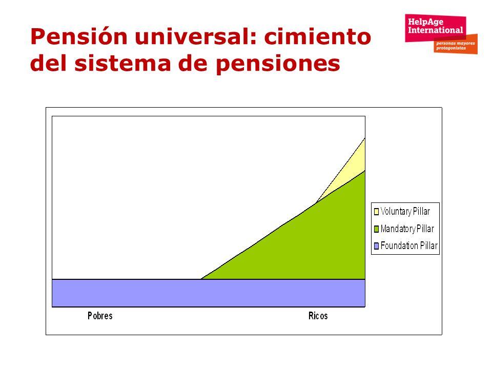 Pensión universal: cimiento del sistema de pensiones